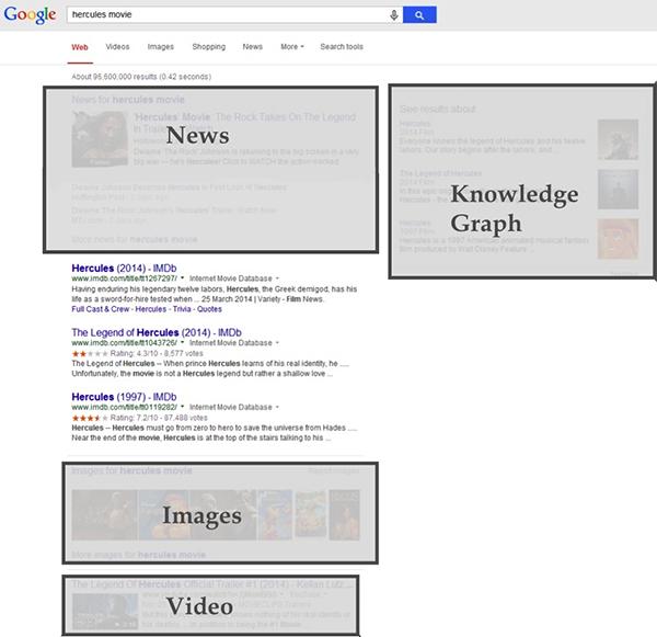 Google Hercules Movie Results