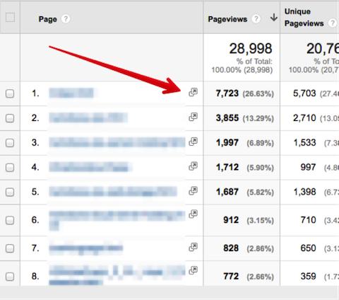 google analytics pop out