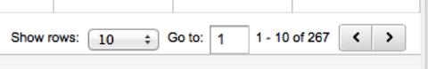 google analytics rows