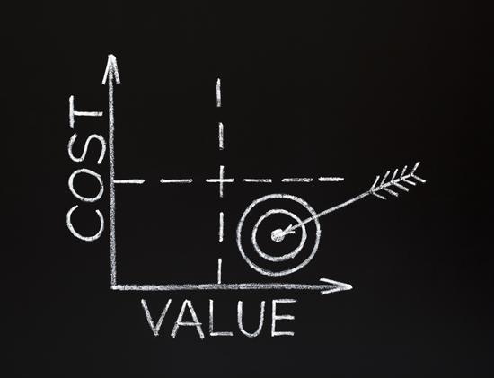roi-cost-value