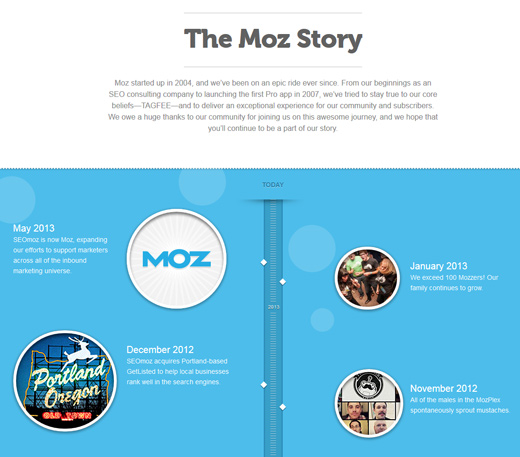 the moz story